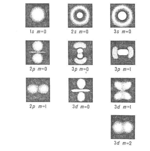 33 энергия связи ядра: