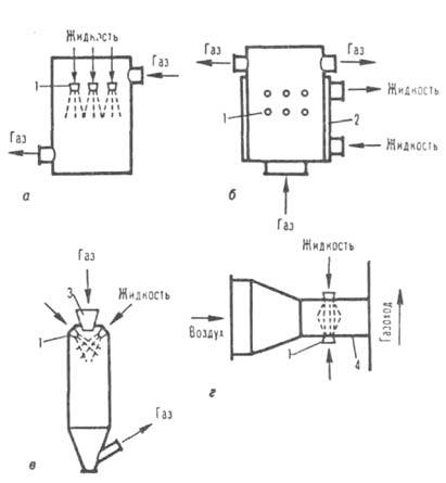 Сварка и монтаж полимерного трубопровода